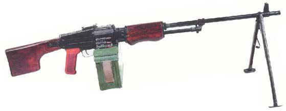 пулеметы семейства ПУ
